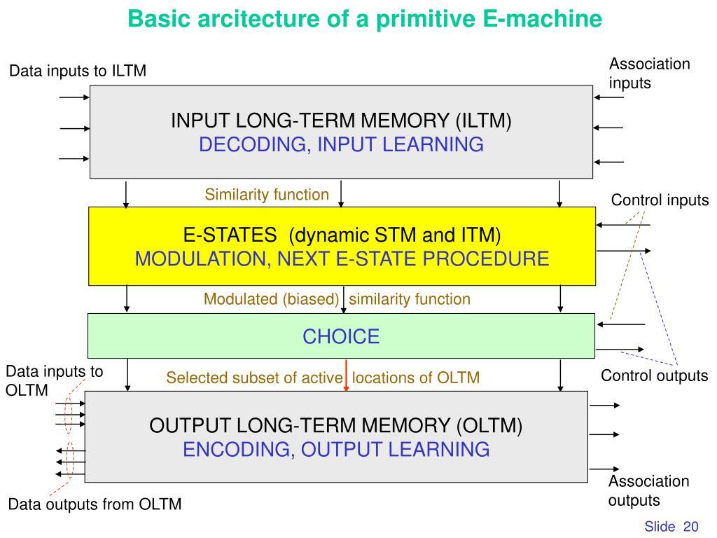 Basic arcitecture of a primitive E-machine