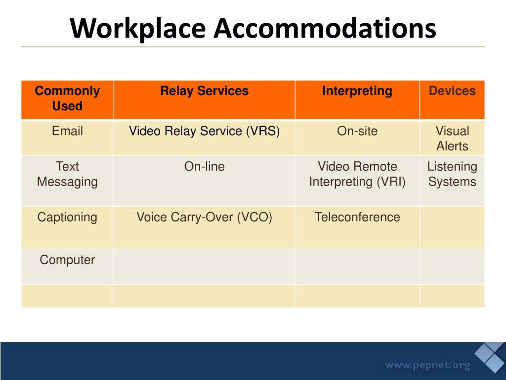 Workplace Accommodations