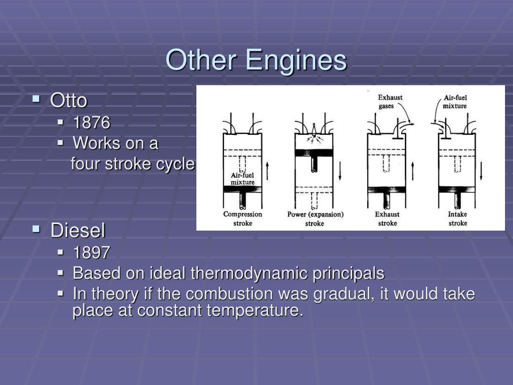 Other Engines