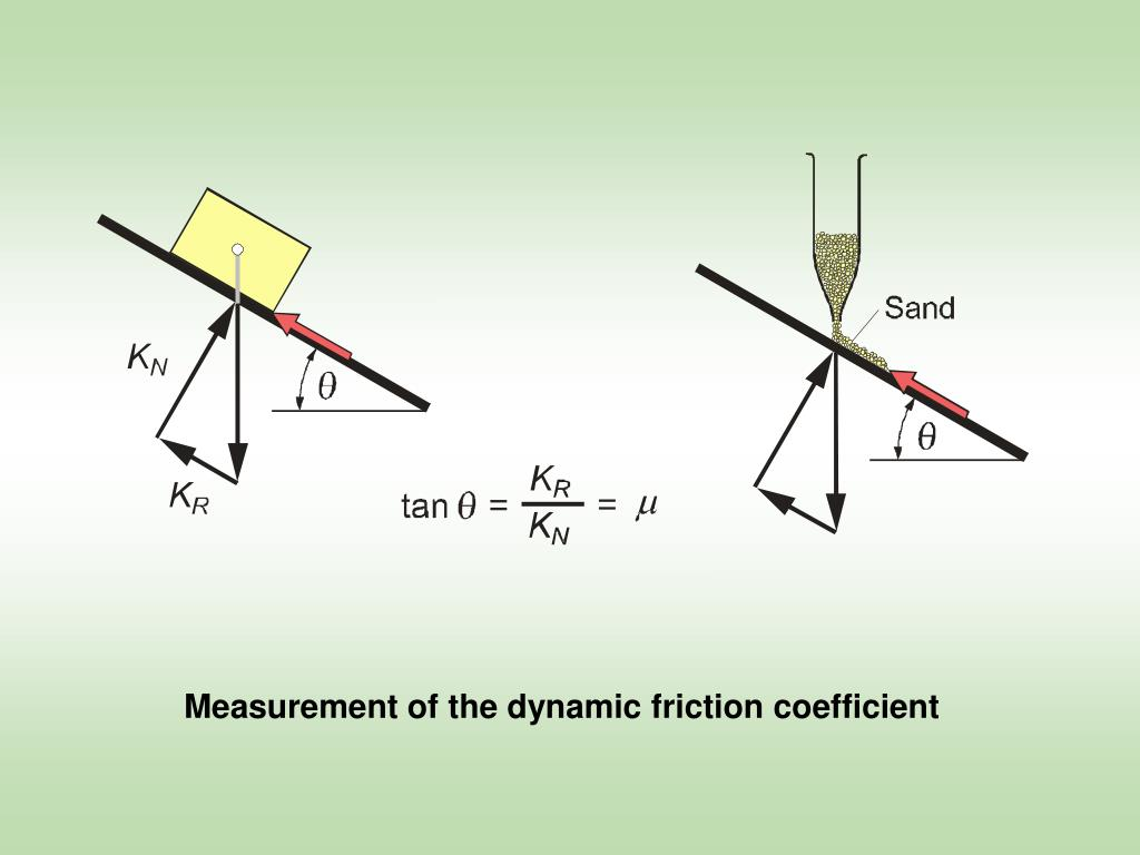 Measurement of the dynamic friction coefficient