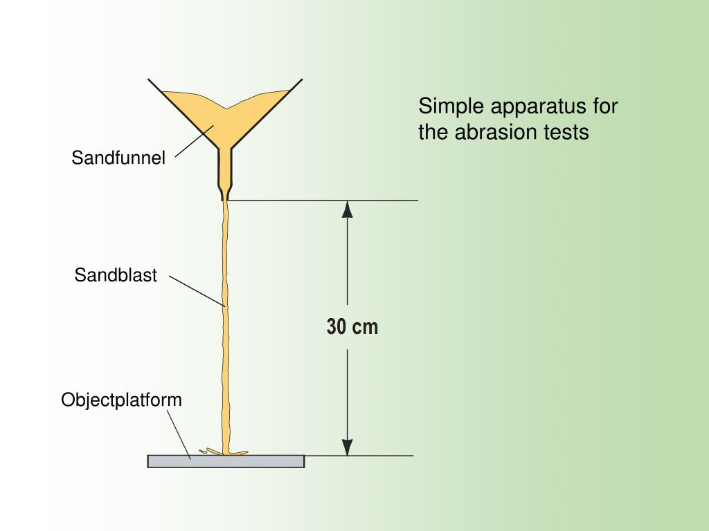 Simple apparatus for the abrasion tests