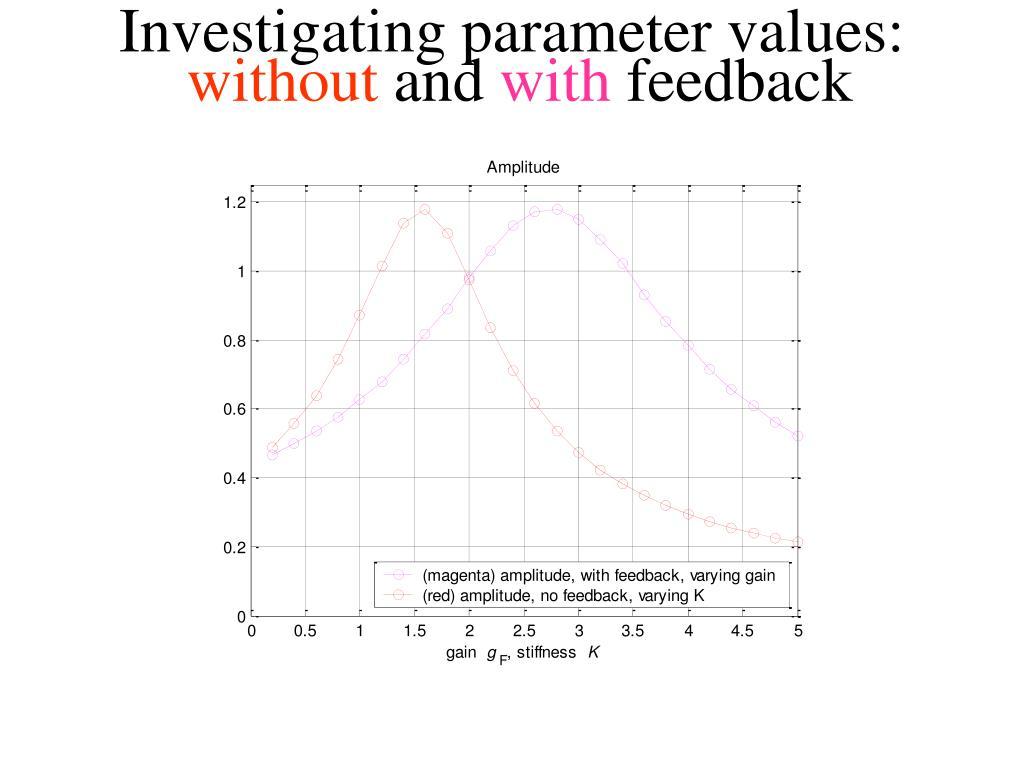 Investigating parameter values: