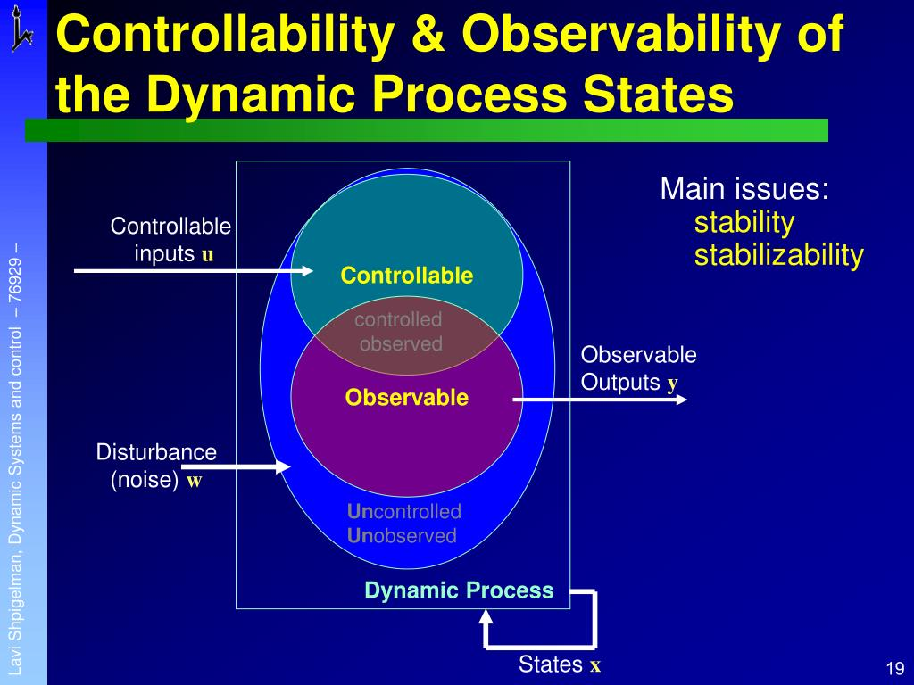Controllability & Observability of the Dynamic Process States