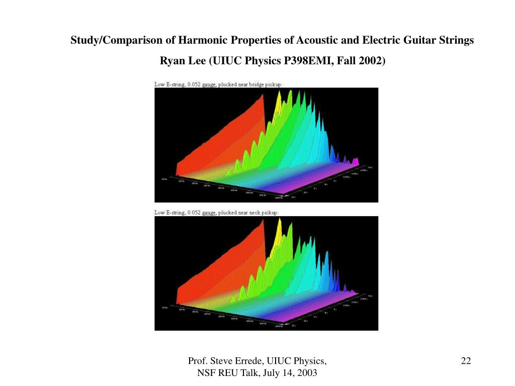 Study/Comparison of Harmonic Properties of Acoustic and Electric Guitar Strings