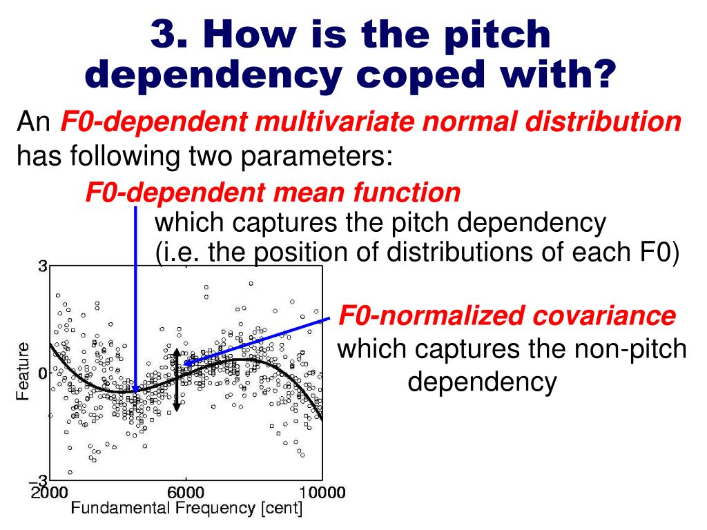 3. How is the pitch dependency coped with?