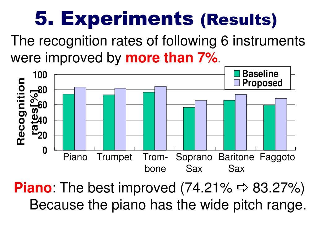 5. Experiments