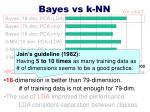 bayes vs k nn22