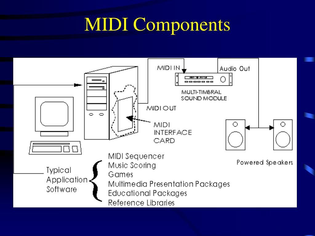 MIDI Components
