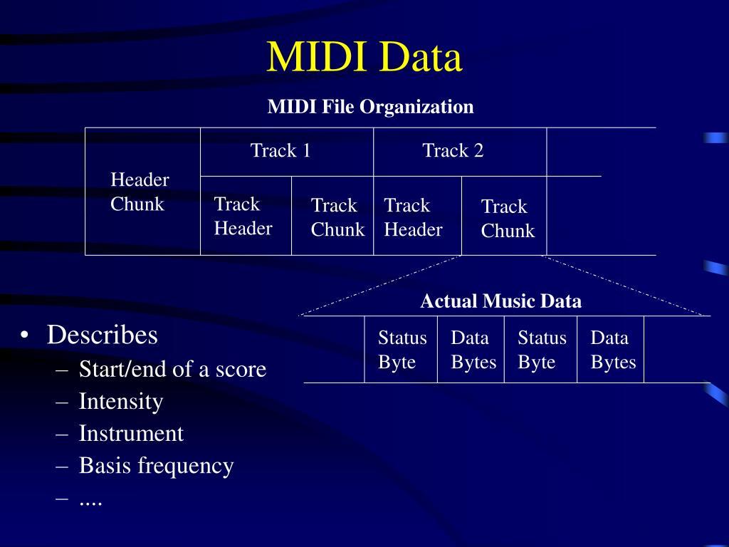 MIDI Data