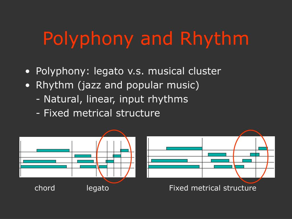 Polyphony and Rhythm