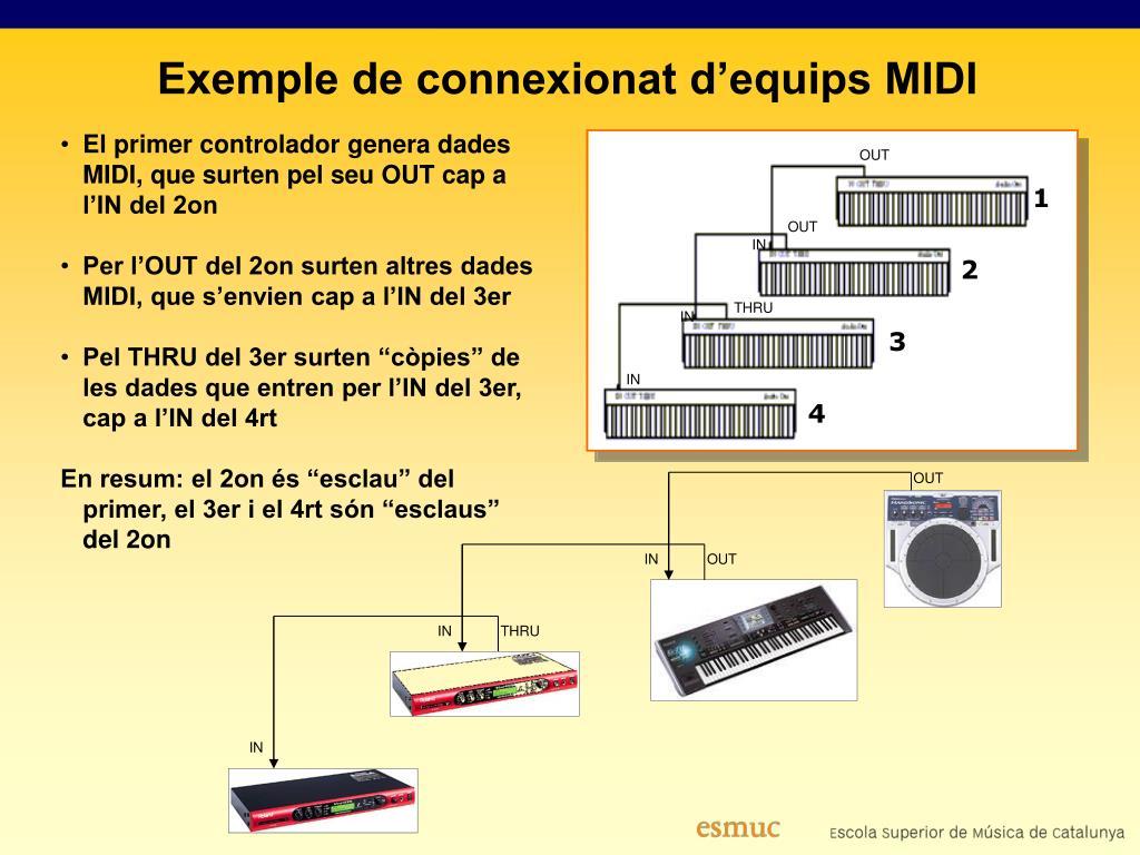El primer controlador genera dades MIDI, que surten pel seu OUT cap a l'IN del 2on