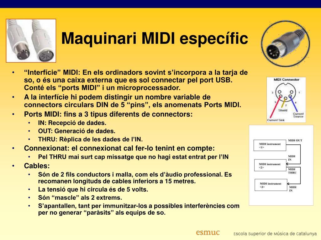 Maquinari MIDI específic