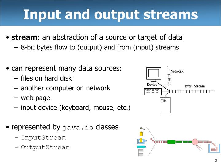 Input and output streams