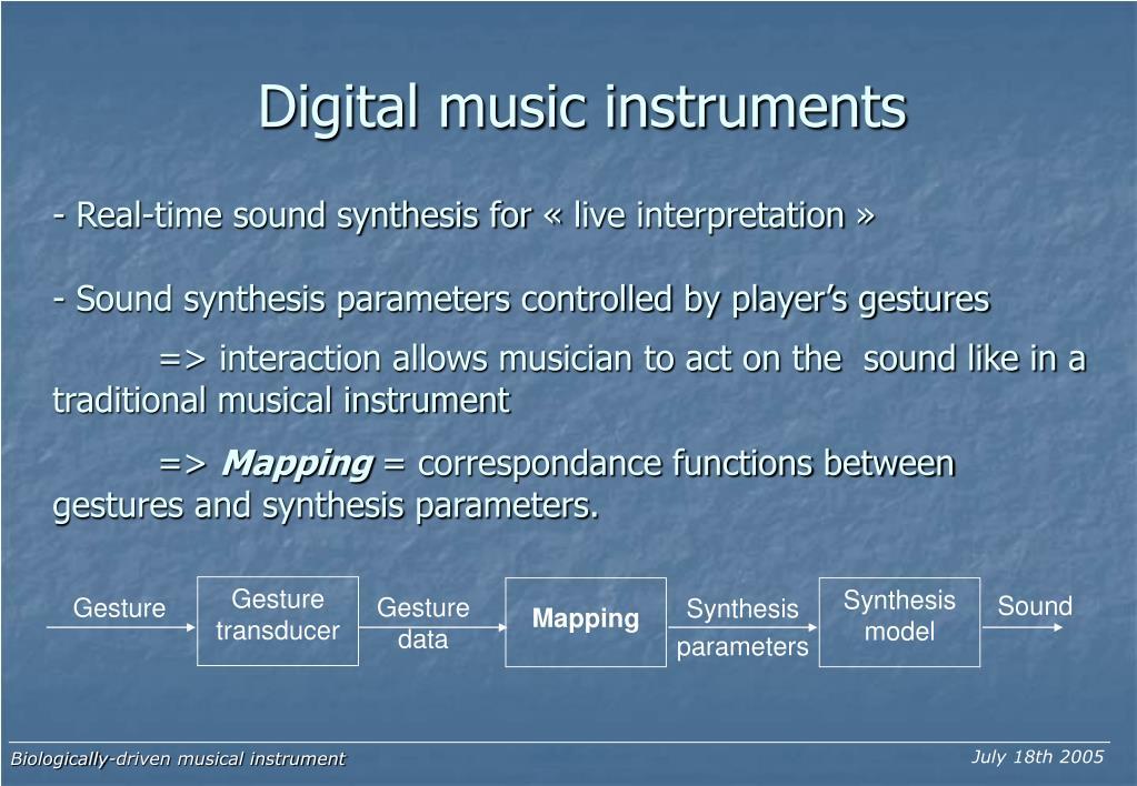 Gesture transducer