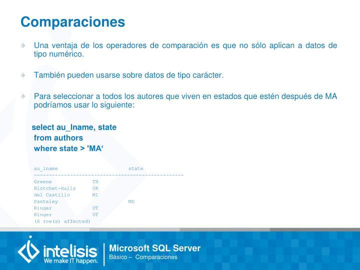 Una ventaja de los operadores de comparación es que no sólo aplican a datos de tipo numérico.