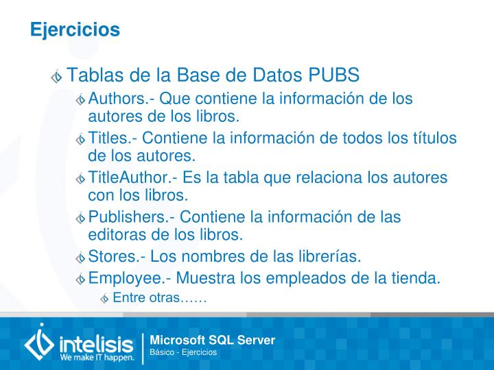 Tablas de la Base de Datos PUBS