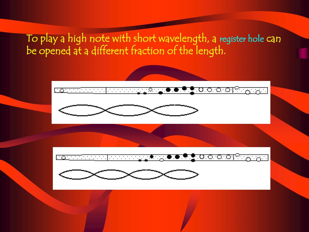 To play a high note with short wavelength, a