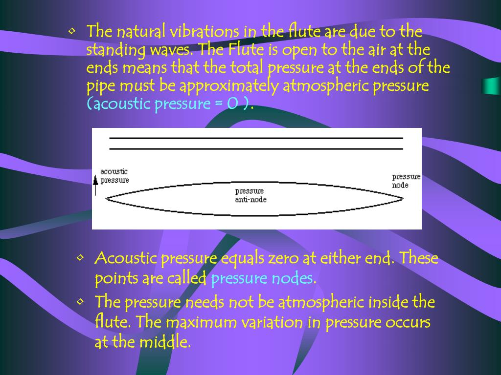 The natural vibrations in the flute are due to the standing waves. The Flute is open to the air at the ends means that the total pressure at the ends of the pipe must be approximately atmospheric pressure