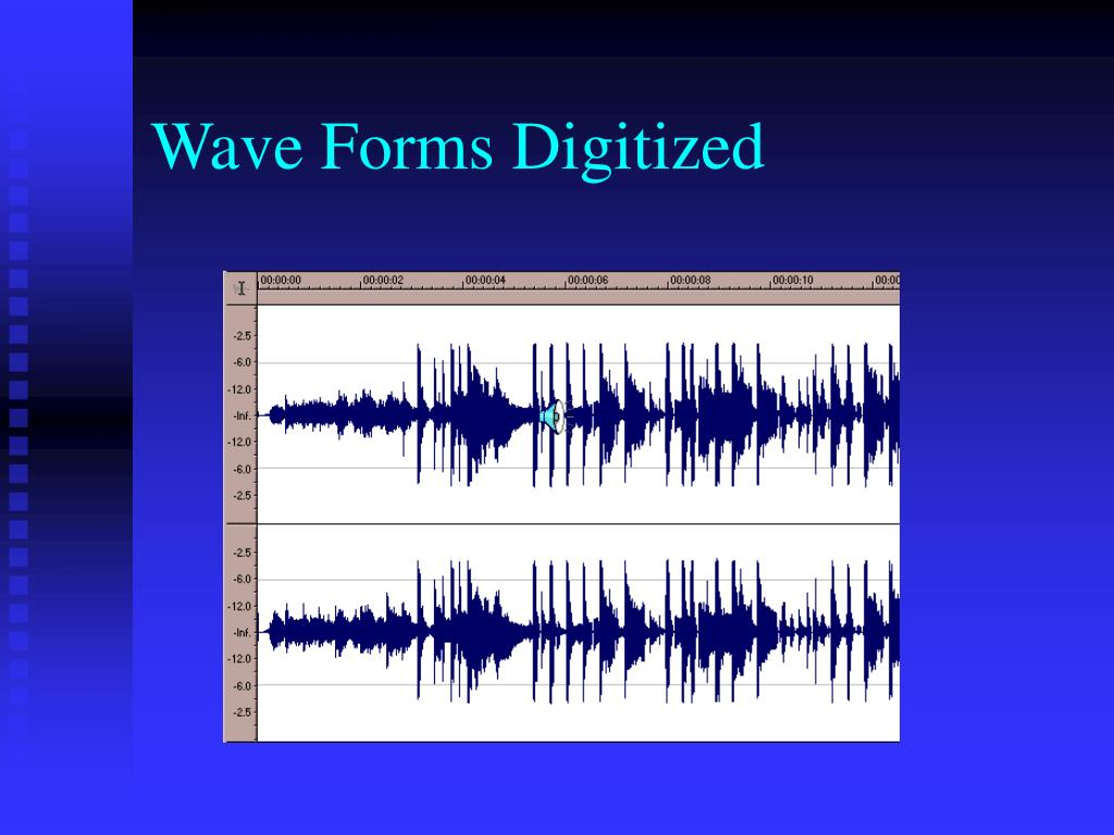 Wave Forms Digitized