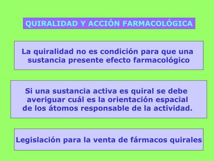 QUIRALIDAD Y ACCIÓN