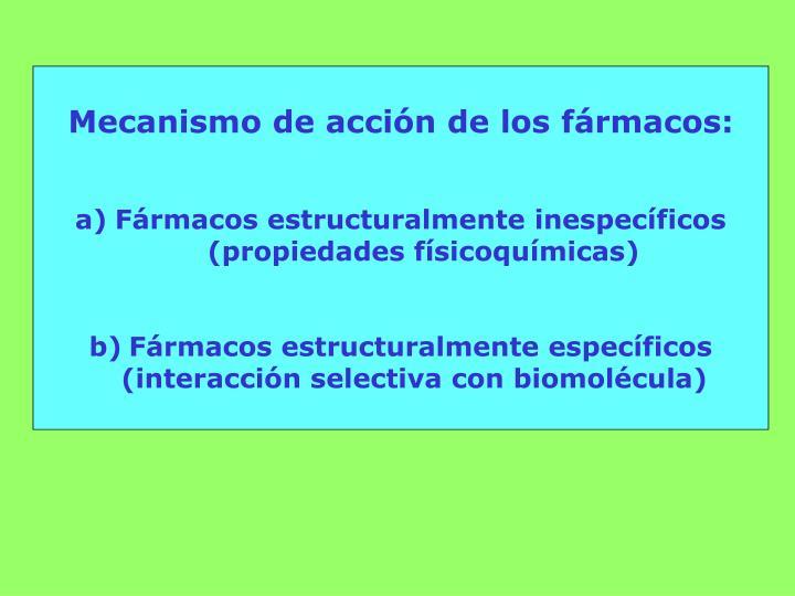 Mecanismo de acción de los fármacos: