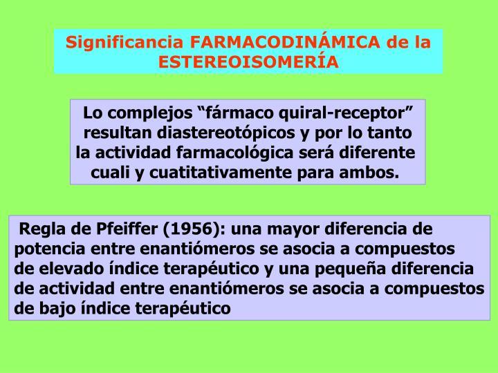 Significancia FARMACODINÁMICA de la