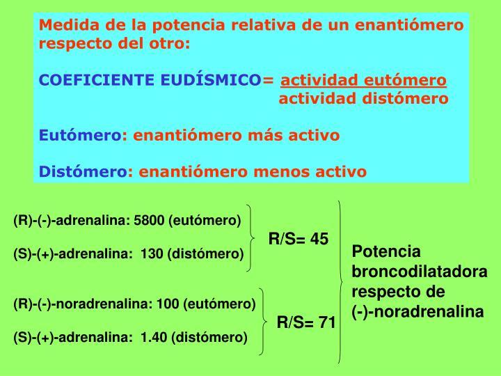 Medida de la potencia relativa de un enantiómero
