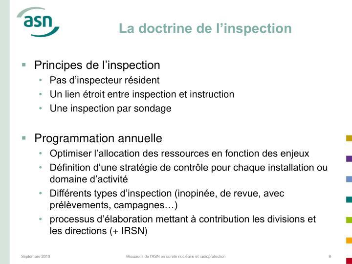 La doctrine de l'inspection
