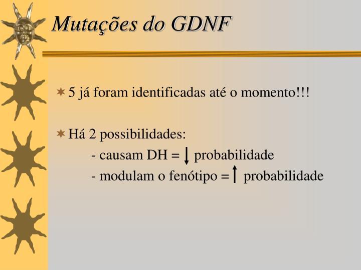 Mutações do GDNF