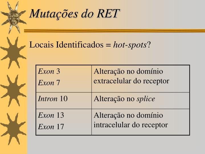 Mutações do RET