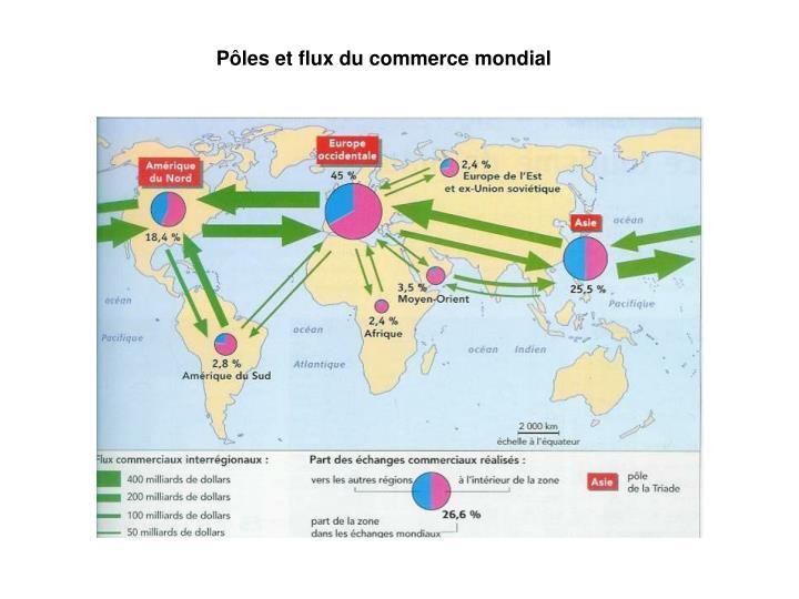 Pôles et flux du commerce mondial