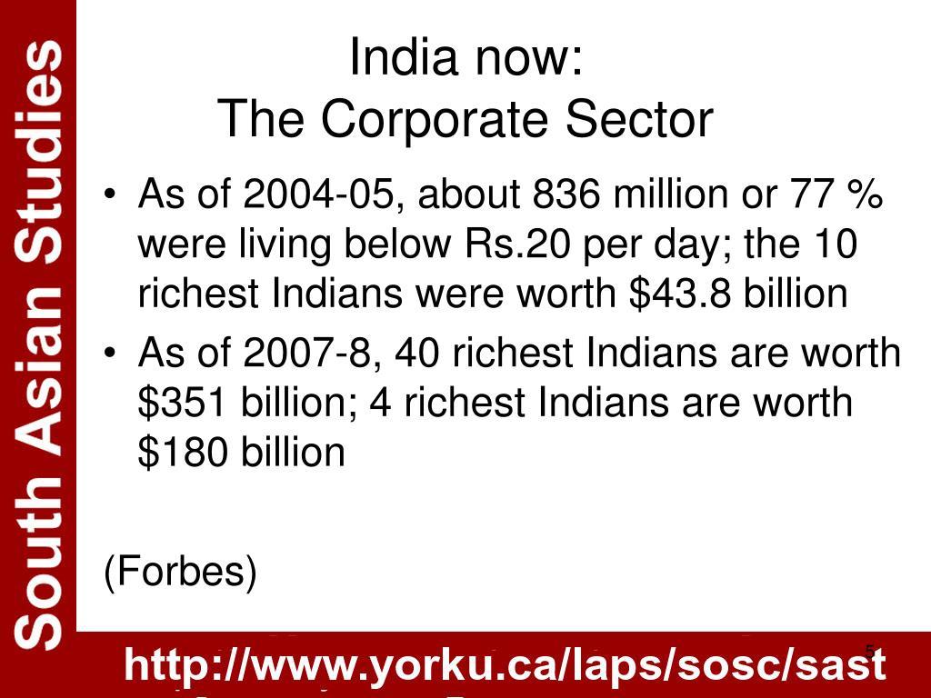 India now: