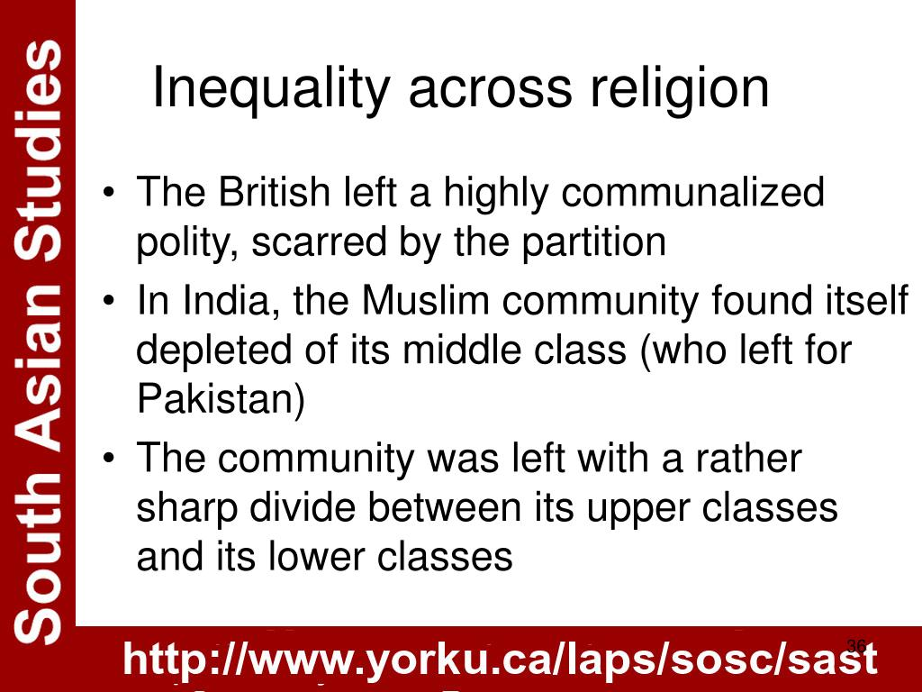 Inequality across religion