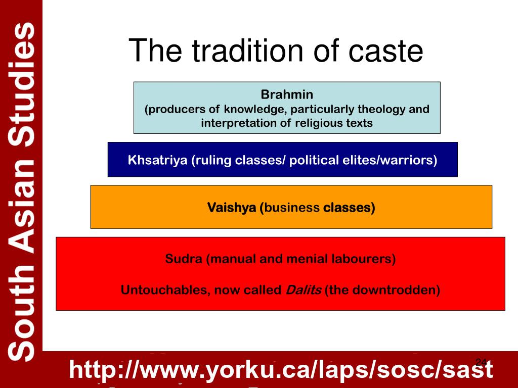 The tradition of caste