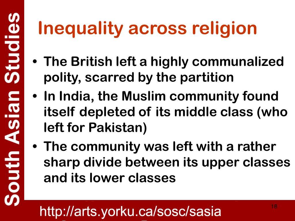 Inequality across religion