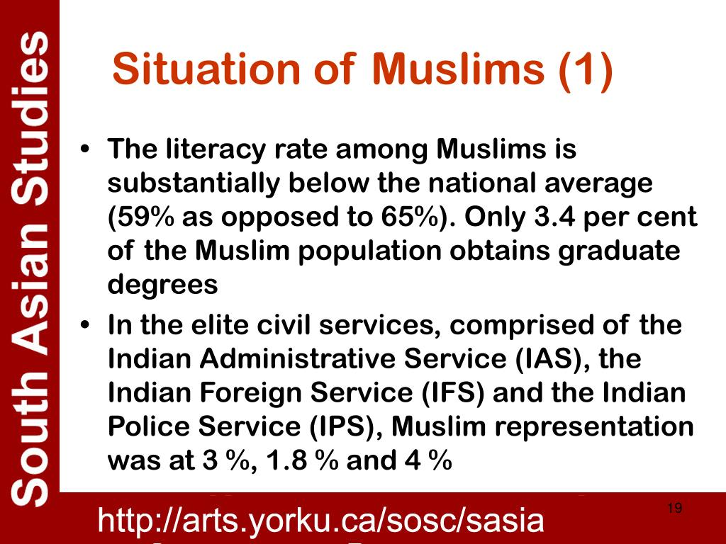 Situation of Muslims (1)