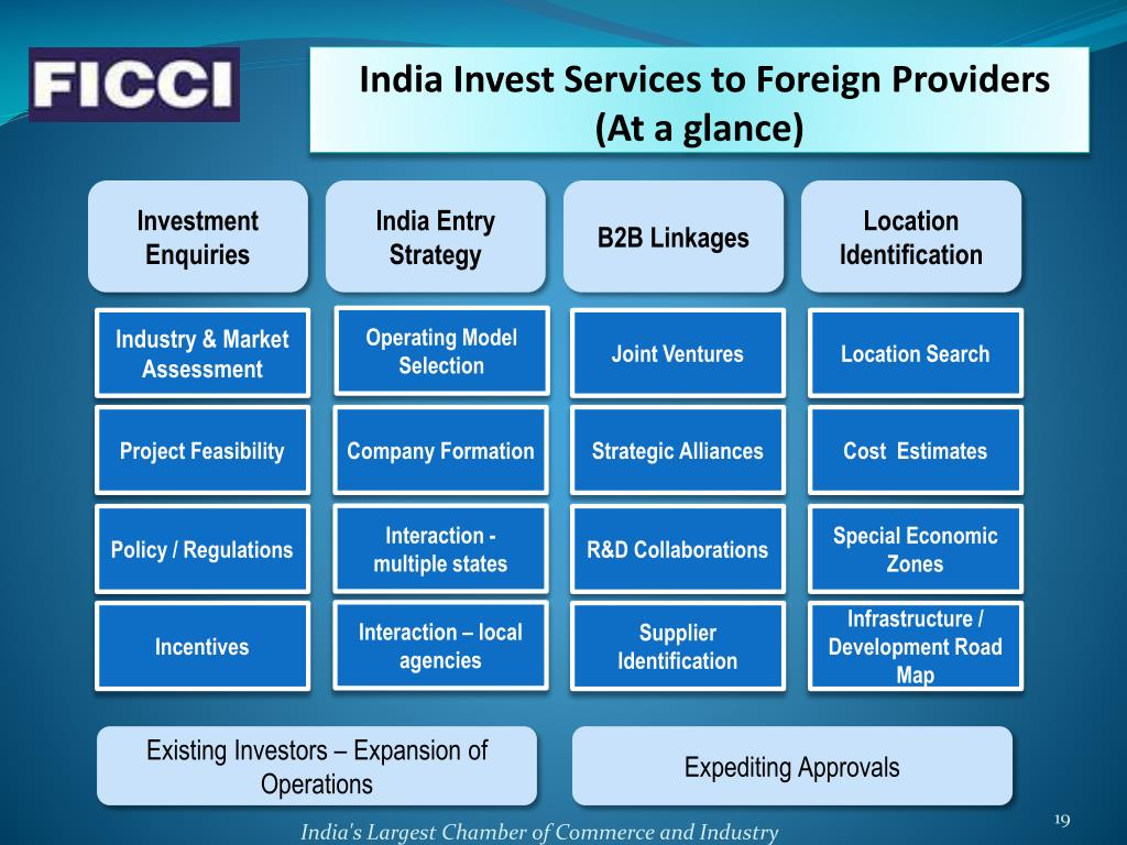 India Invest Services to Foreign Providers