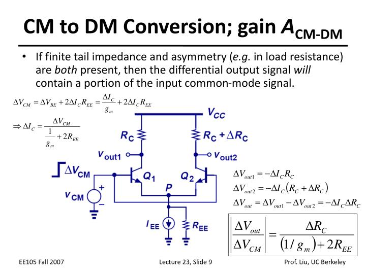 CM to DM Conversion; gain