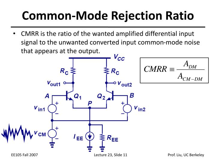 Common-Mode Rejection Ratio
