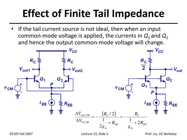 Effect of Finite Tail Impedance