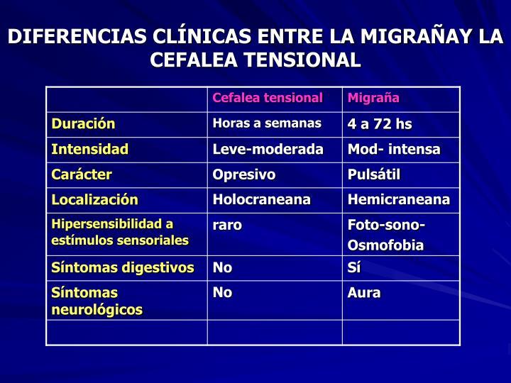 DIFERENCIAS CLÍNICAS ENTRE LA MIGRAÑAY LA CEFALEA TENSIONAL