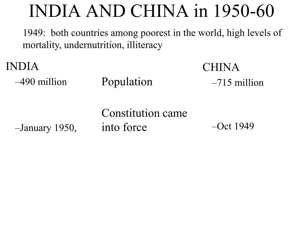INDIA AND CHINA in 1950-60