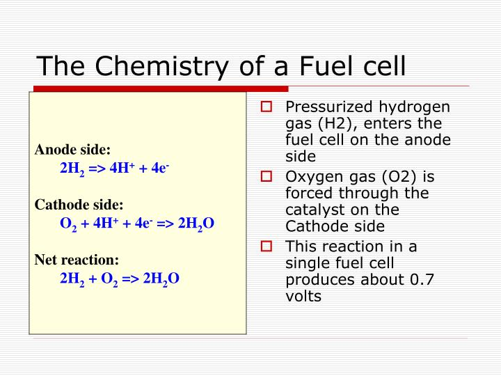 The Chemistry of a Fuel cell