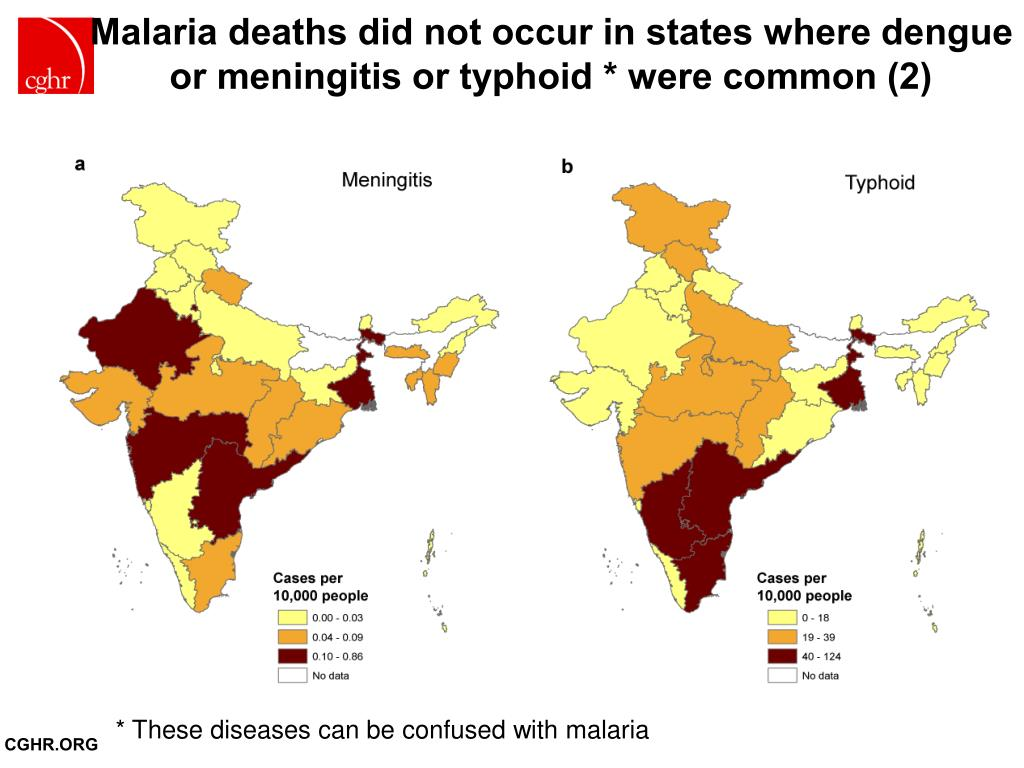 Malaria deaths did not occur in states where dengue or meningitis or typhoid * were common (2)