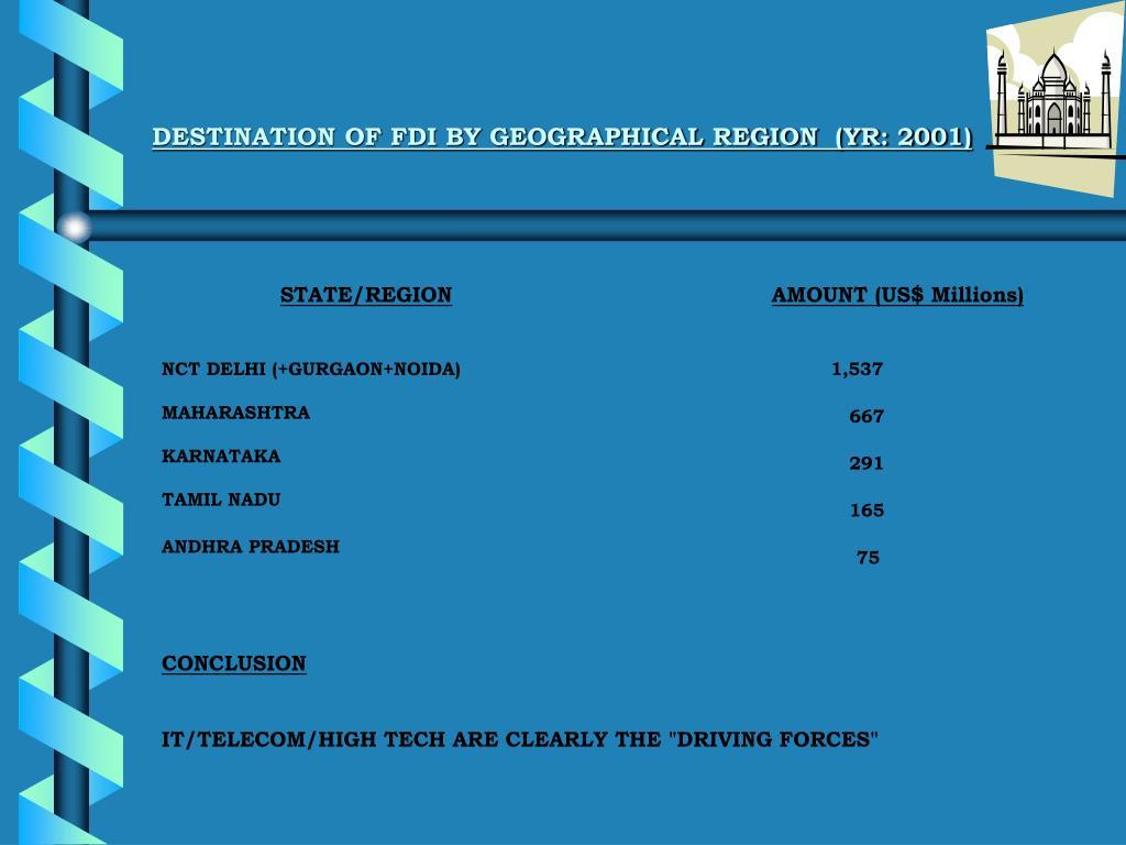 DESTINATION OF FDI BY GEOGRAPHICAL REGION  (YR: 2001)