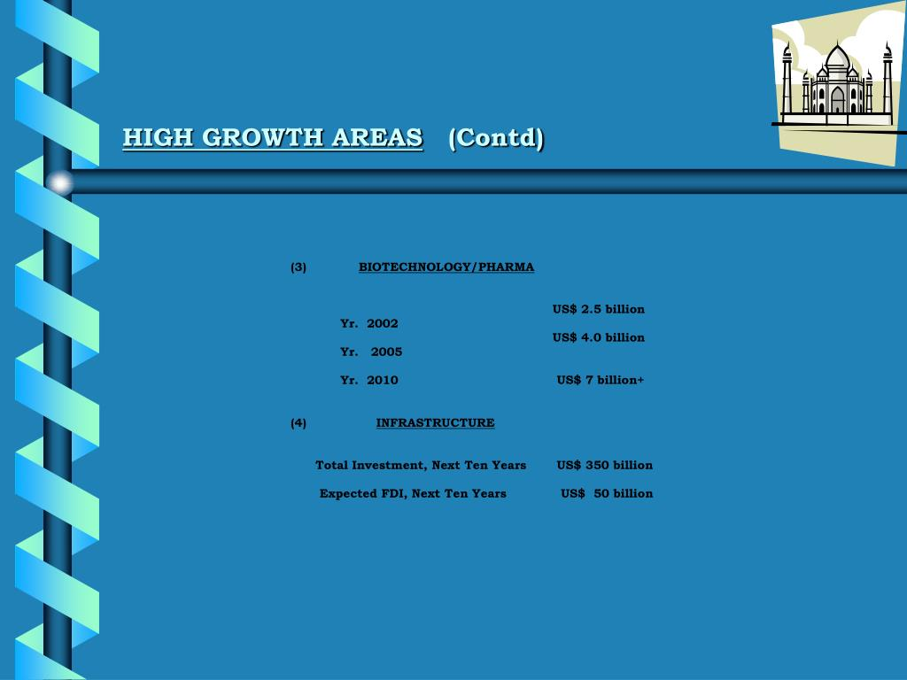 HIGH GROWTH AREAS