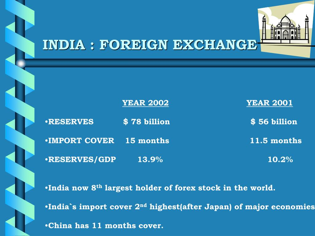 INDIA : FOREIGN EXCHANGE