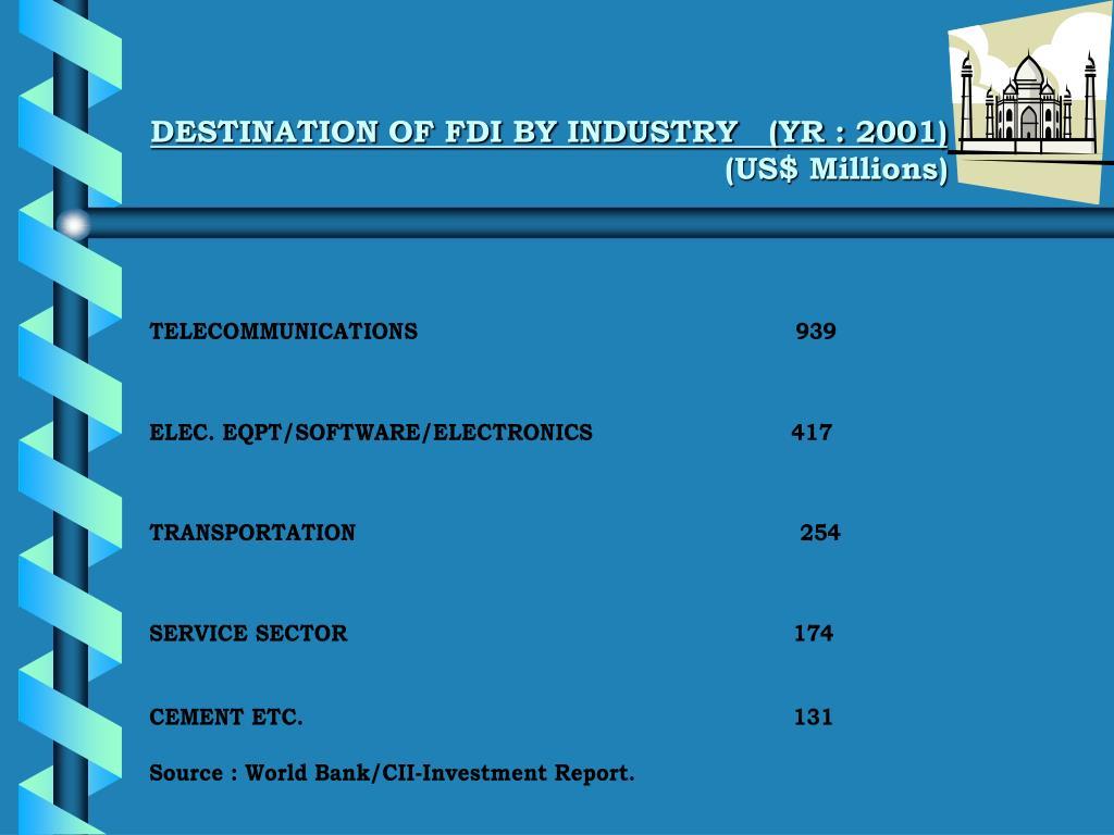 DESTINATION OF FDI BY INDUSTRY   (YR : 2001)