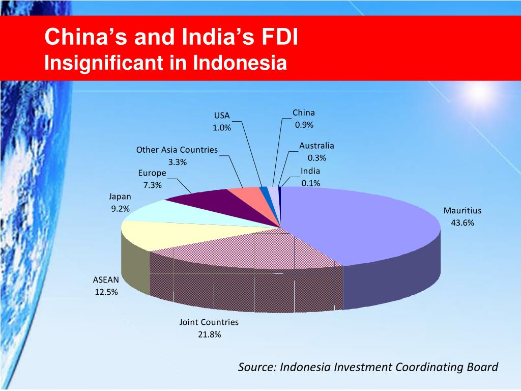 China's and India's FDI