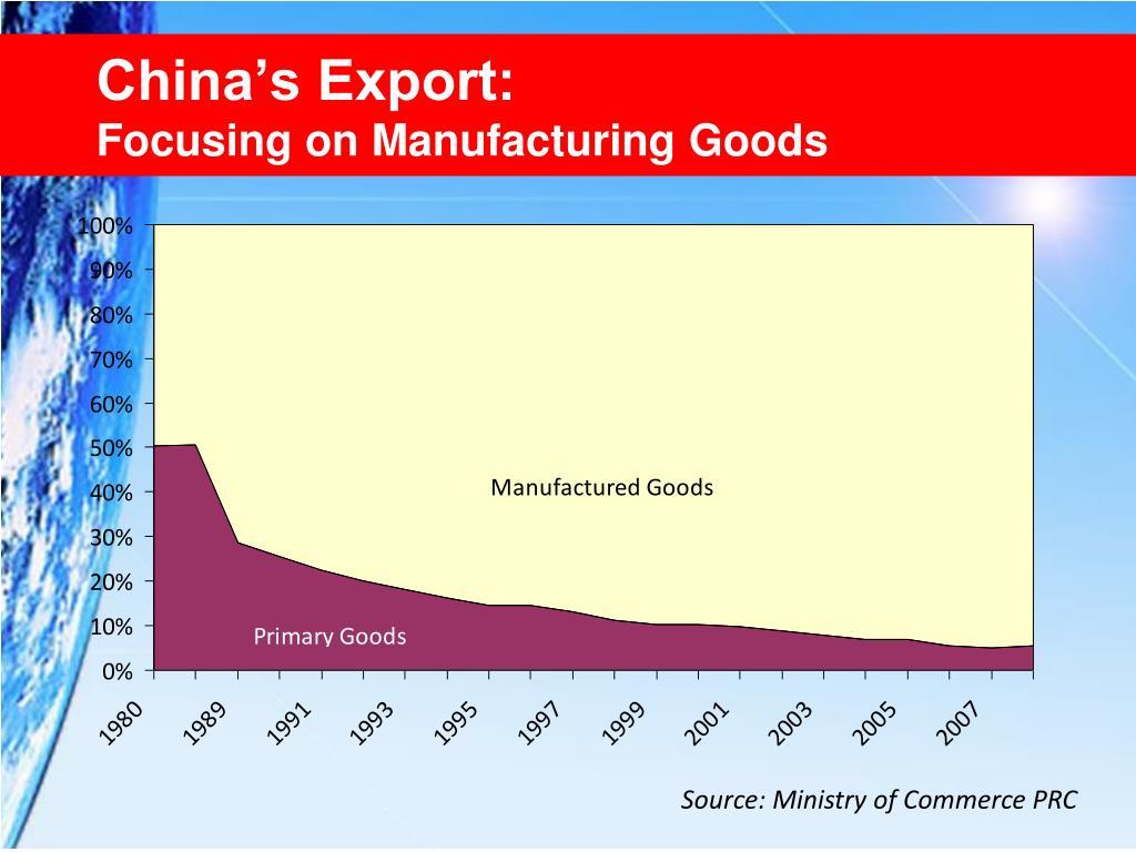 China's Export: